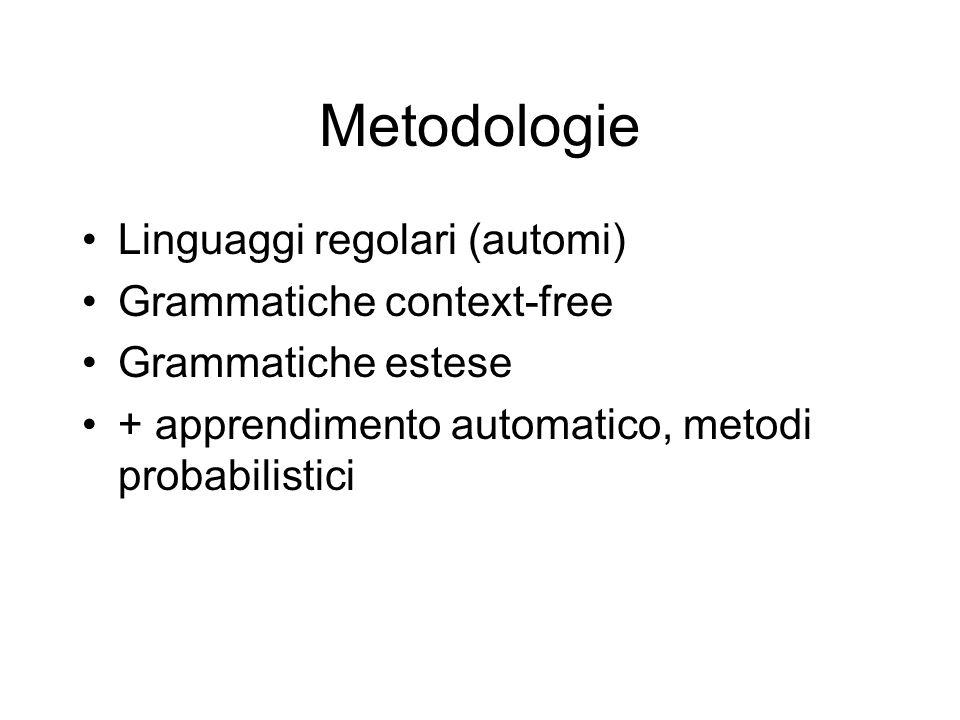 Metodologie Grammatiche libere da contesto Grammatiche ad attributi Lexical Grammars (le regole sono associate ai termini di un lessico) Trasduttori (le transizioni vengono apprese utilizzando metodi stocastici, come per il caso del POS tagging)