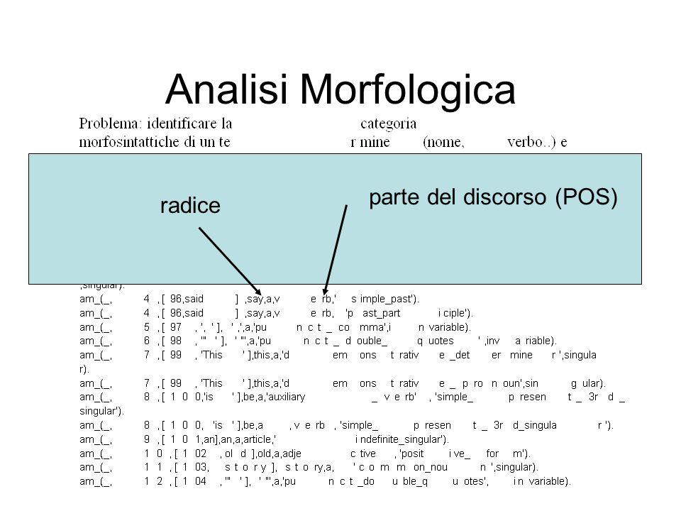 Formalizzazione del problema T (il context) è un elenco di termini correlati t  T è un termine ambiguo S 1 t, S 2 t, …, S n t sono specifiche strutturali (grafi) dei possibili senti di t I (il semantic context) è una lista di specifiche strutturali del contesto T (inizialmente vuota) G è una grammatica che descrive correlazioni rilevanti fra specifiche strutturali Determina il senso S 1 t, S 2 t, …, S n t che si correla meglio con I, usando G Seleziona il senso migliore S i t