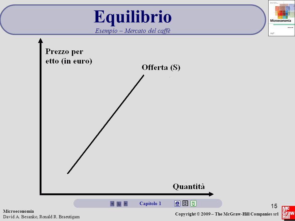 Microeconomia David A. Besanko, Ronald R. Braeutigam Copyright © 2009 – The McGraw-Hill Companies srl 15 Equilibrio Esempio – Mercato del caffè Capito