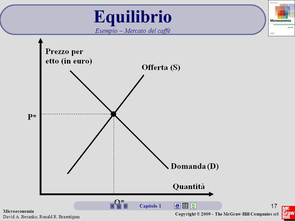 Microeconomia David A. Besanko, Ronald R. Braeutigam Copyright © 2009 – The McGraw-Hill Companies srl 17 Domanda (D) Q* P* Equilibrio Esempio – Mercat
