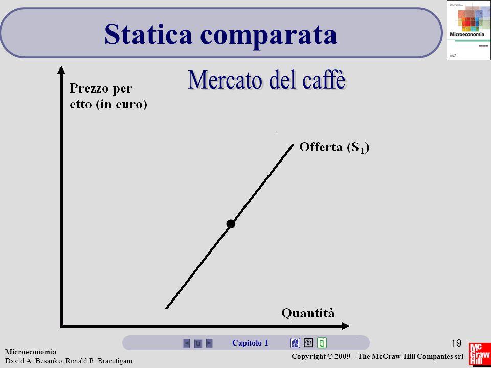 Microeconomia David A. Besanko, Ronald R. Braeutigam Copyright © 2009 – The McGraw-Hill Companies srl 19 Statica comparata Capitolo 1