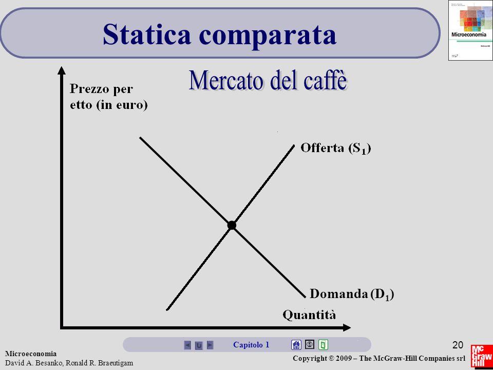 Microeconomia David A. Besanko, Ronald R. Braeutigam Copyright © 2009 – The McGraw-Hill Companies srl 20 Statica comparata Capitolo 1 Domanda (D 1 )