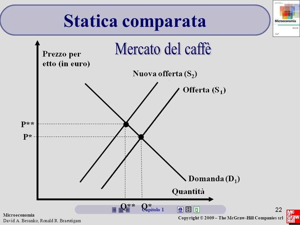 Microeconomia David A. Besanko, Ronald R. Braeutigam Copyright © 2009 – The McGraw-Hill Companies srl 22 Statica comparata Capitolo 1 Nuova offerta (S