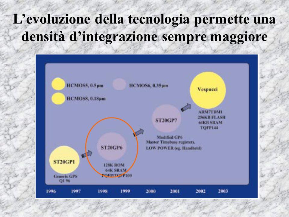 L'evoluzione della tecnologia permette una densità d'integrazione sempre maggiore