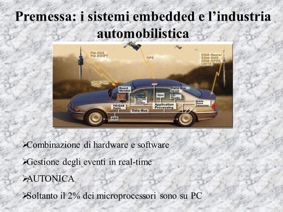 Premessa: i sistemi embedded e l'industria automobilistica  Combinazione di hardware e software  Gestione degli eventi in real-time  AUTONICA  Sol