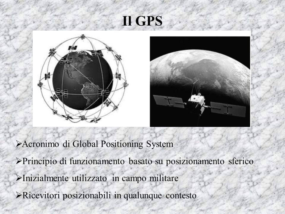 Il GPS  Acronimo di Global Positioning System  Principio di funzionamento basato su posizionamento sferico  Inizialmente utilizzato in campo milita