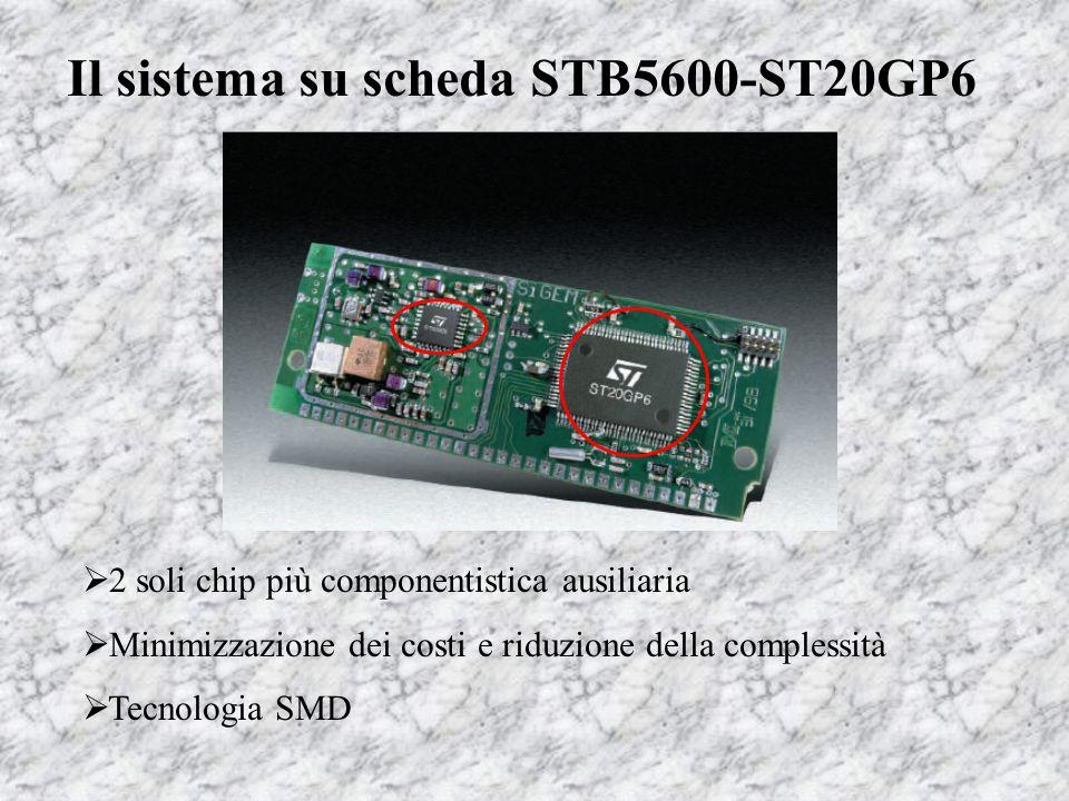  CPU ST20 a 32 bit  1 DSP ASIC  64KB on-chip di SRAM  128KB di ROM  Interfaccia di memoria programmabile  Interfaccia di comunicazione seriale  Sottosistema di gestione degli interrupt  Un sistema di gestione del consumo di potenza  3.3V di alimentazione, tecnologia CMOS 0.35 micron  Unità di controllo diagnostico  JTAG Test Access Port  Package plastico PQFP100 L'ST20GP6