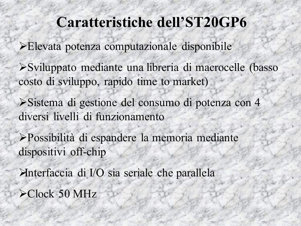 Caratteristiche dell'ST20GP6  Elevata potenza computazionale disponibile  Sviluppato mediante una libreria di macrocelle (basso costo di sviluppo, r