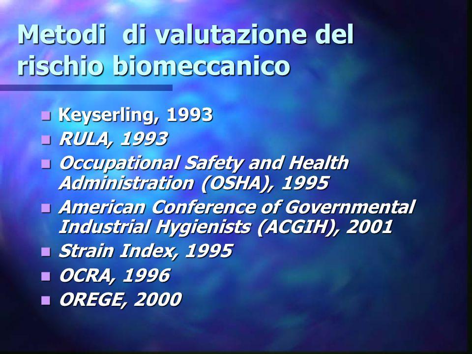 Metodi di valutazione del rischio biomeccanico Keyserling, 1993 Keyserling, 1993 RULA, 1993 RULA, 1993 Occupational Safety and Health Administration (OSHA), 1995 Occupational Safety and Health Administration (OSHA), 1995 American Conference of Governmental Industrial Hygienists (ACGIH), 2001 American Conference of Governmental Industrial Hygienists (ACGIH), 2001 Strain Index, 1995 Strain Index, 1995 OCRA, 1996 OCRA, 1996 OREGE, 2000 OREGE, 2000