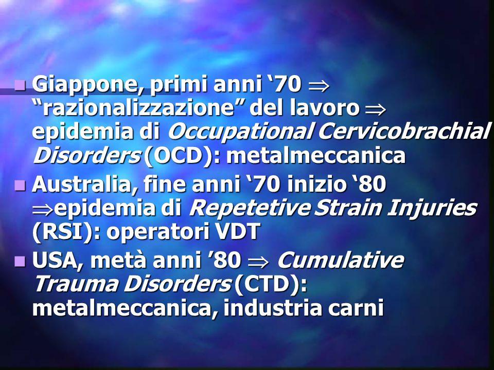 Giappone, primi anni '70  razionalizzazione del lavoro  epidemia di Occupational Cervicobrachial Disorders (OCD): metalmeccanica Giappone, primi anni '70  razionalizzazione del lavoro  epidemia di Occupational Cervicobrachial Disorders (OCD): metalmeccanica Australia, fine anni '70 inizio '80  epidemia di Repetetive Strain Injuries (RSI): operatori VDT Australia, fine anni '70 inizio '80  epidemia di Repetetive Strain Injuries (RSI): operatori VDT USA, metà anni '80  Cumulative Trauma Disorders (CTD): metalmeccanica, industria carni USA, metà anni '80  Cumulative Trauma Disorders (CTD): metalmeccanica, industria carni