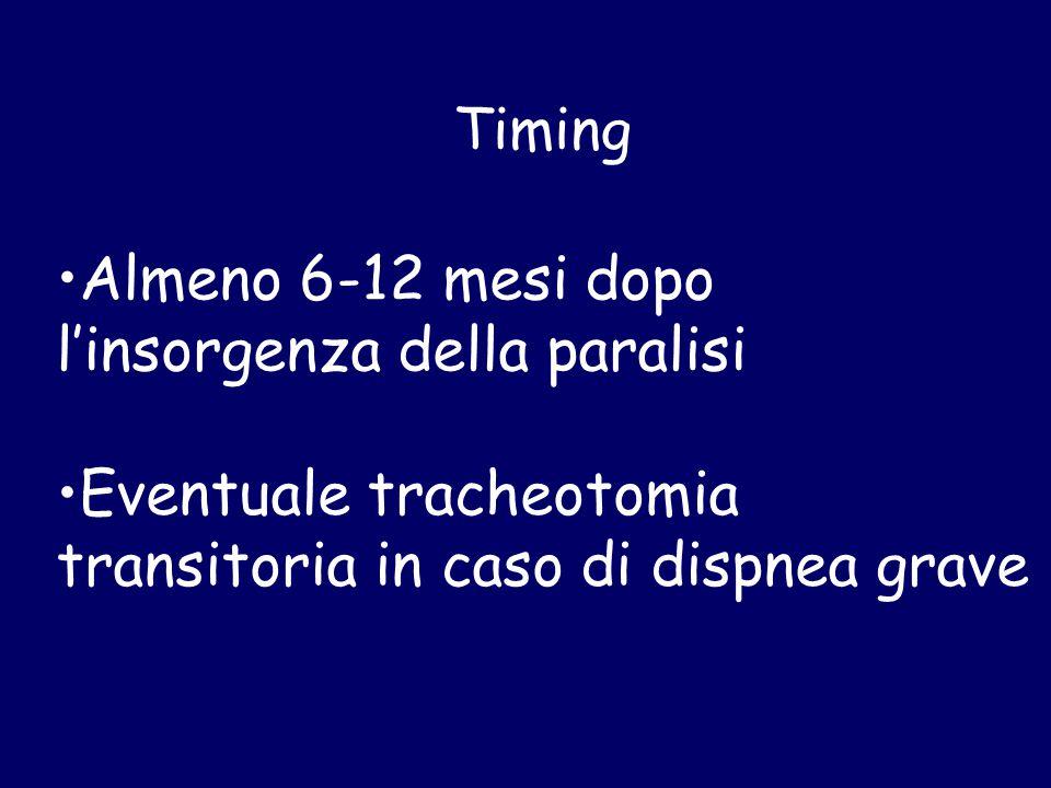Timing Almeno 6-12 mesi dopo l'insorgenza della paralisi Eventuale tracheotomia transitoria in caso di dispnea grave