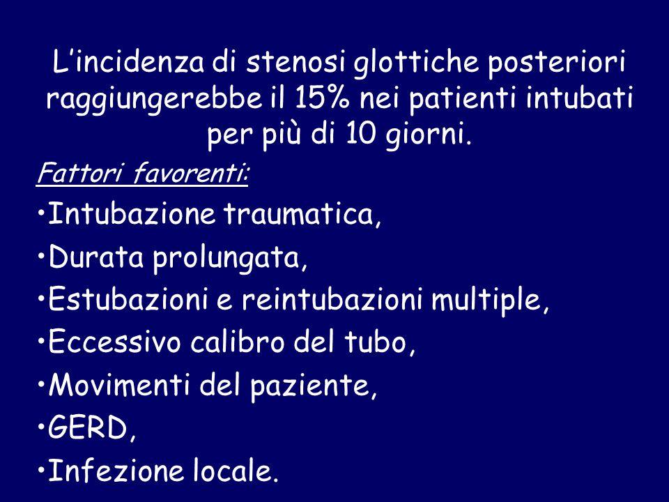 L'incidenza di stenosi glottiche posteriori raggiungerebbe il 15% nei patienti intubati per più di 10 giorni. Fattori favorenti: Intubazione traumatic