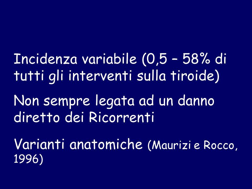 Incidenza variabile (0,5 – 58% di tutti gli interventi sulla tiroide) Non sempre legata ad un danno diretto dei Ricorrenti Varianti anatomiche (Mauriz