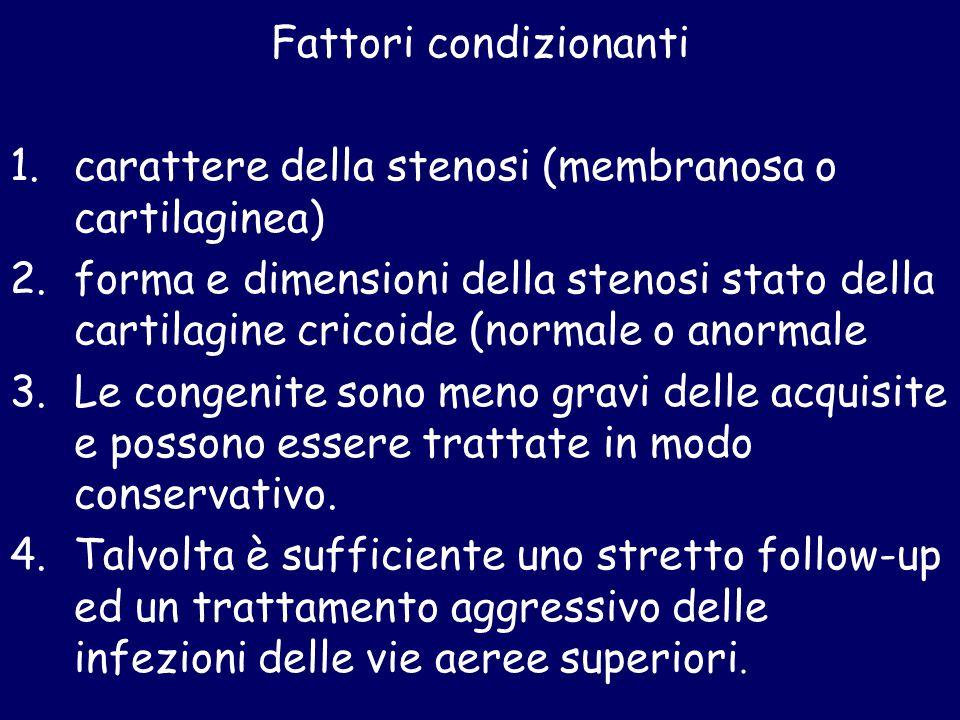 Fattori condizionanti 1.carattere della stenosi (membranosa o cartilaginea) 2.forma e dimensioni della stenosi stato della cartilagine cricoide (norma