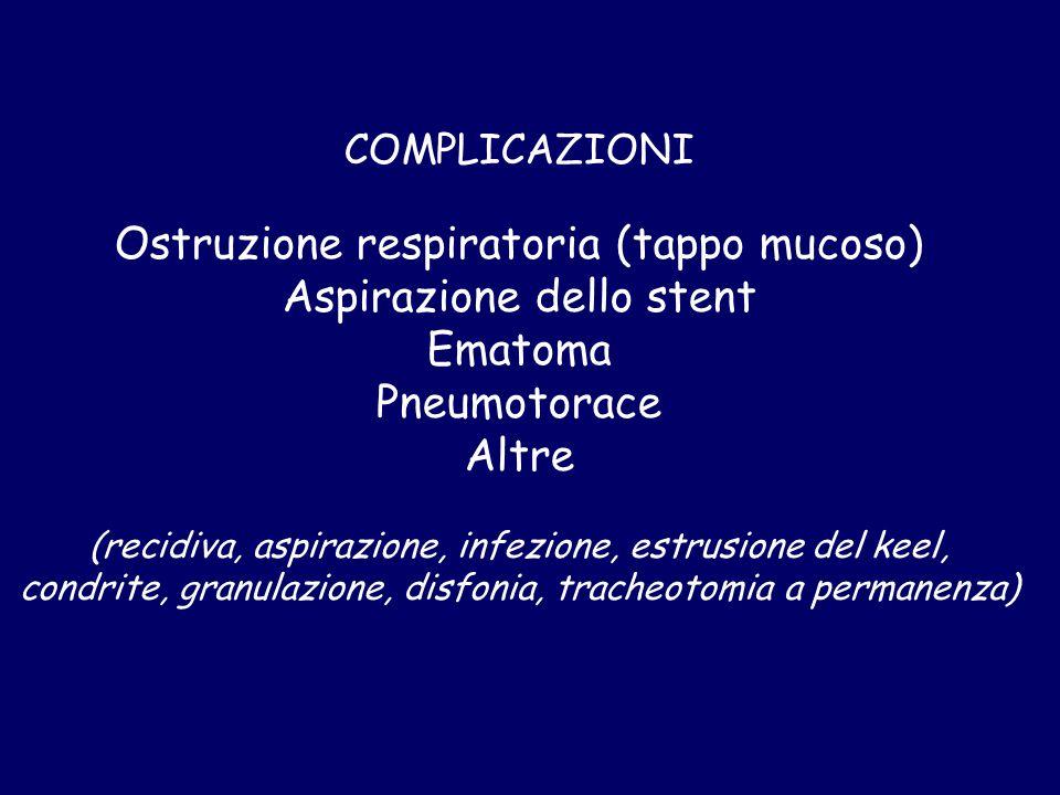 COMPLICAZIONI Ostruzione respiratoria (tappo mucoso) Aspirazione dello stent Ematoma Pneumotorace Altre (recidiva, aspirazione, infezione, estrusione