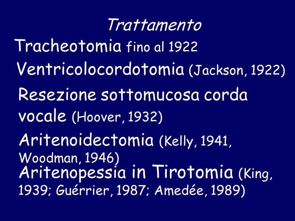 Trattamento Tracheotomia fino al 1922 Ventricolocordotomia (Jackson, 1922) Aritenoidectomia (Kelly, 1941, Woodman, 1946) Resezione sottomucosa corda v