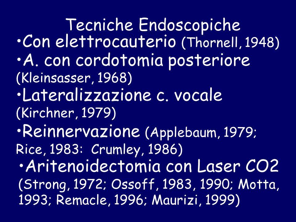 Tecniche Endoscopiche Con elettrocauterio (Thornell, 1948) A. con cordotomia posteriore (Kleinsasser, 1968) Reinnervazione (Applebaum, 1979; Rice, 198