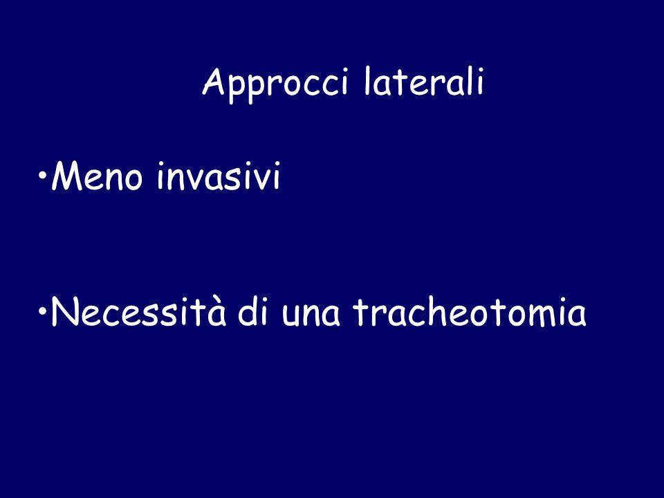Approcci laterali Meno invasivi Necessità di una tracheotomia