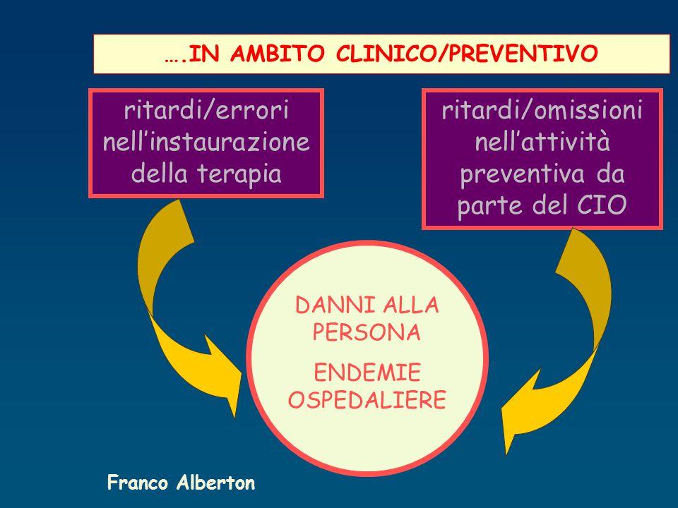 ritardi/errori nell'instaurazione della terapia ritardi/omissioni nell'attività preventiva da parte del CIO DANNI ALLA PERSONA ENDEMIE OSPEDALIERE ….IN AMBITO CLINICO/PREVENTIVO Franco Alberton