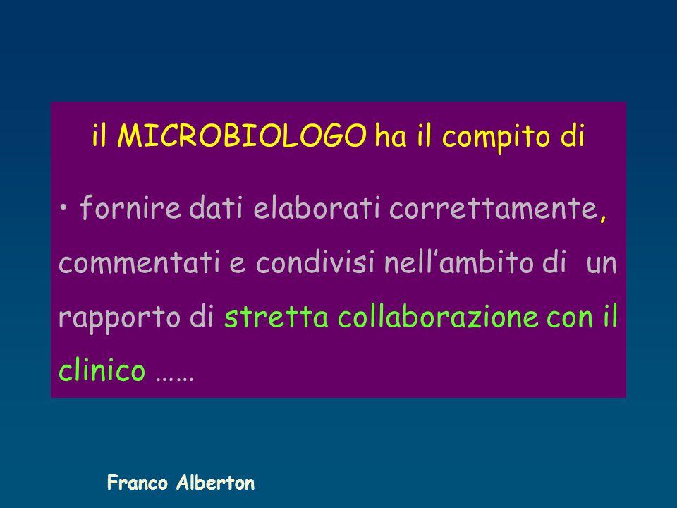 il MICROBIOLOGO ha il compito di fornire dati elaborati correttamente, commentati e condivisi nell'ambito di un rapporto di stretta collaborazione con il clinico …… Franco Alberton