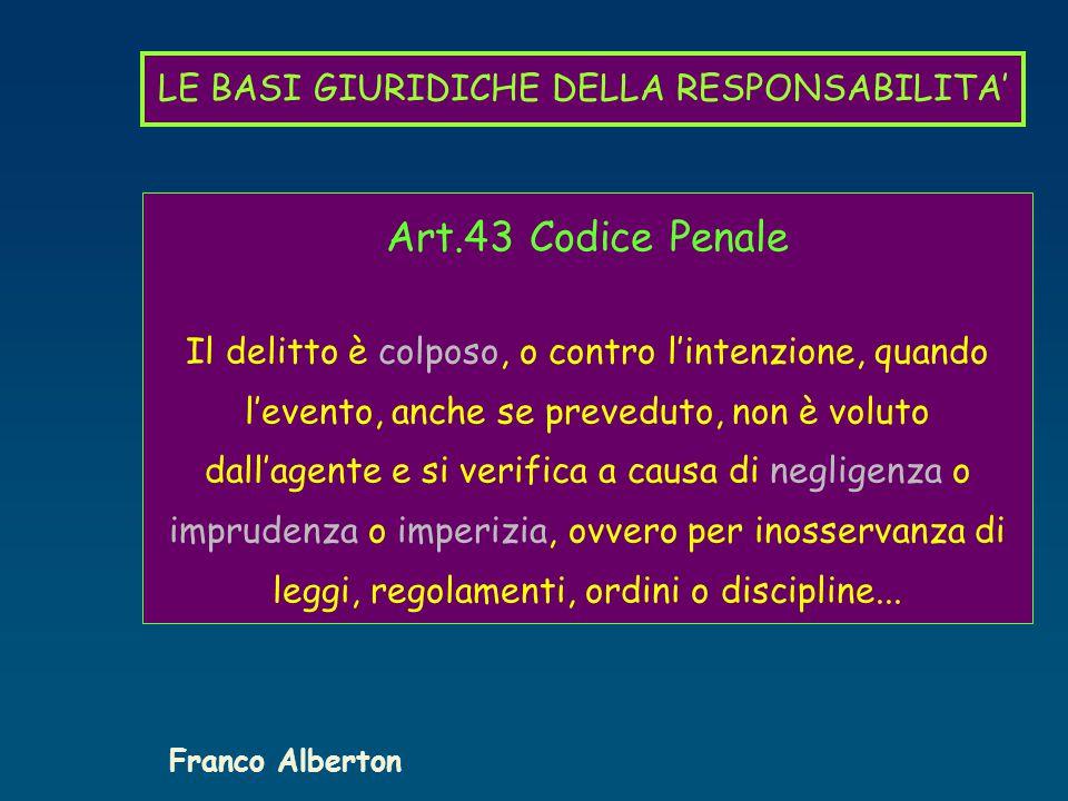 Art.43 Codice Penale Il delitto è colposo, o contro l'intenzione, quando l'evento, anche se preveduto, non è voluto dall'agente e si verifica a causa di negligenza o imprudenza o imperizia, ovvero per inosservanza di leggi, regolamenti, ordini o discipline...