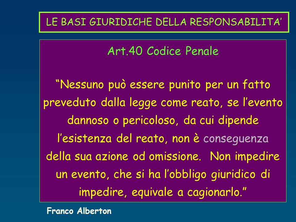 Art.40 Codice Penale Nessuno può essere punito per un fatto preveduto dalla legge come reato, se l'evento dannoso o pericoloso, da cui dipende l'esistenza del reato, non è conseguenza della sua azione od omissione.