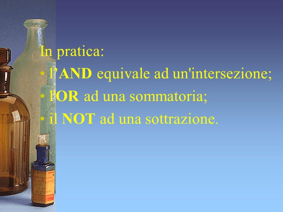 In pratica: l'AND equivale ad un'intersezione; l'OR ad una sommatoria; il NOT ad una sottrazione.