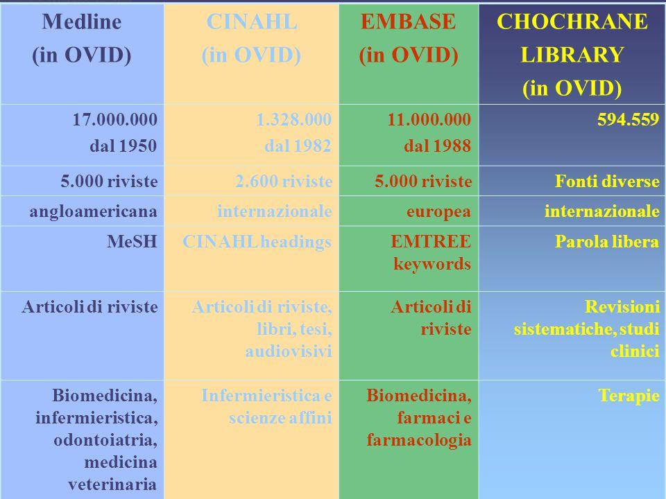 Medline (in OVID) CINAHL (in OVID) EMBASE (in OVID) CHOCHRANE LIBRARY (in OVID) 17.000.000 dal 1950 1.328.000 dal 1982 11.000.000 dal 1988 594.559 5.0