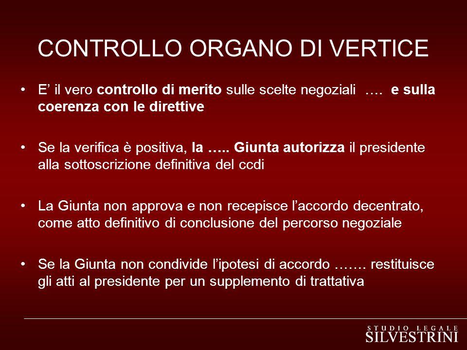 CONTROLLO ORGANO DI VERTICE E' il vero controllo di merito sulle scelte negoziali ….