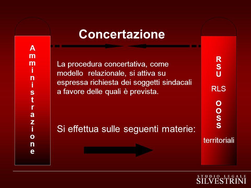 Concertazione Si effettua sulle seguenti materie: La procedura concertativa, come modello relazionale, si attiva su espressa richiesta dei soggetti sindacali a favore delle quali è prevista.