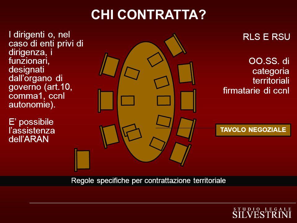 Nelle materie riservate dal CCNL, la procedura di concertazione non può essere sostituita da altri modelli di relazioni sindacali (art.8, comma 1, del CCNL dell'1.4.1999, come modificato dall'art.6 dell'ipotesi di accordo del 16.10.2003).