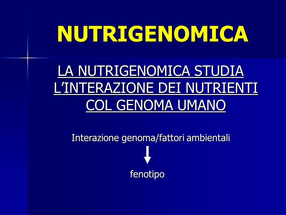NUTRIGENOMICA NUTRIGENOMICA LA NUTRIGENOMICA STUDIA L'INTERAZIONE DEI NUTRIENTI COL GENOMA UMANO fenotipo Interazione genoma/fattori ambientali