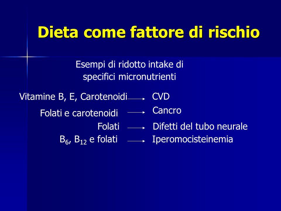 Dieta come fattore di rischio Esempi di ridotto intake di specifici micronutrienti Vitamine B, E, Carotenoidi CVD Folati e carotenoidi Cancro FolatiDi
