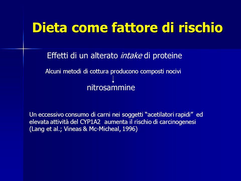 Dieta come fattore di rischio Effetti di un alterato intake di proteine Alcuni metodi di cottura producono composti nocivi nitrosammine Un eccessivo c