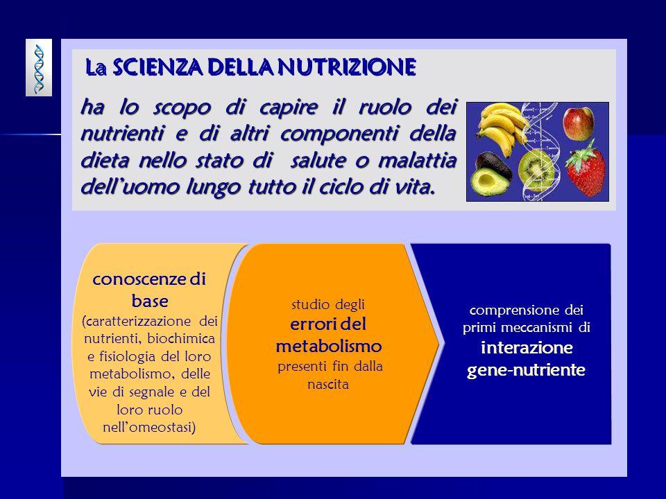 La SCIENZA DELLA NUTRIZIONE conoscenze di base (caratterizzazione dei nutrienti, biochimica e fisiologia del loro metabolismo, delle vie di segnale e