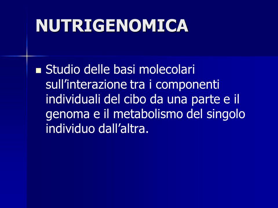 NUTRIGENOMICA Studio delle basi molecolari sull'interazione tra i componenti individuali del cibo da una parte e il genoma e il metabolismo del singolo individuo dall'altra.