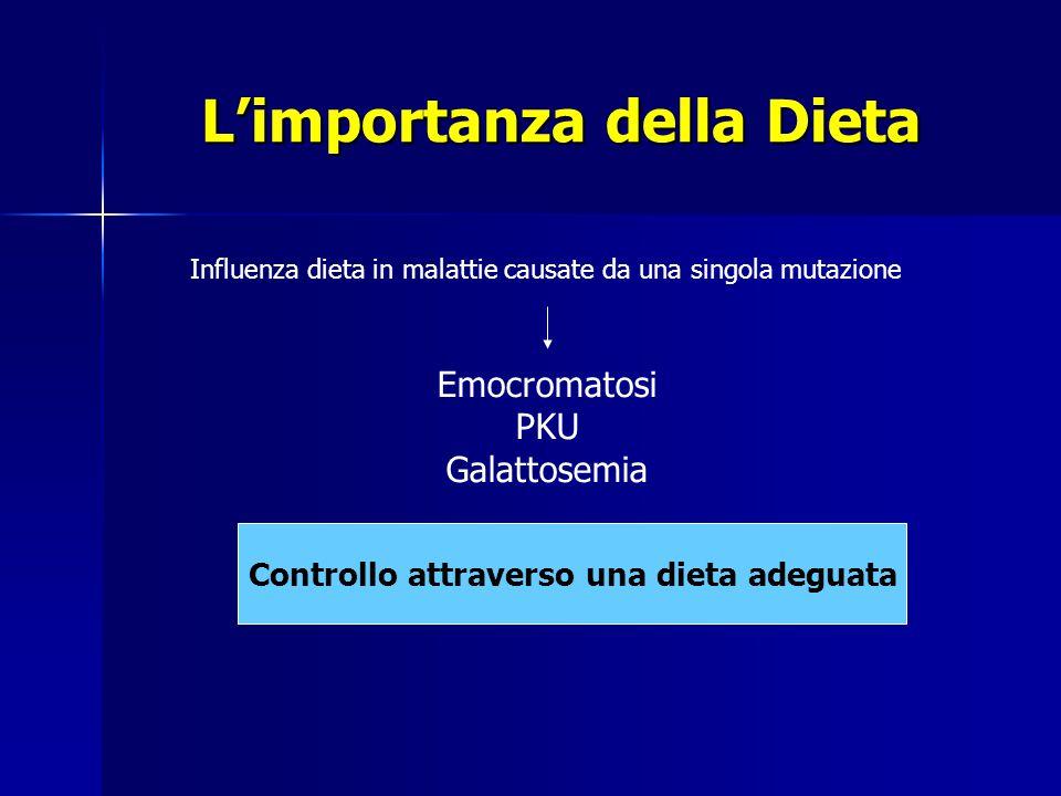 L'importanza della Dieta Influenza dieta in malattie causate da una singola mutazione Emocromatosi PKU Galattosemia Controllo attraverso una dieta adeguata