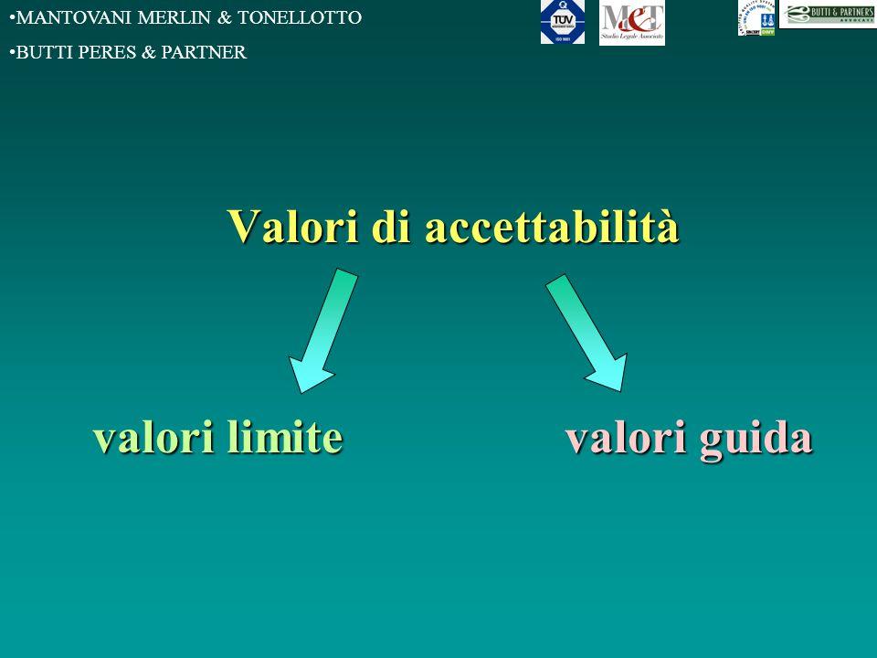 MANTOVANI MERLIN & TONELLOTTO BUTTI PERES & PARTNER Valori di accettabilità valori limite valori guida