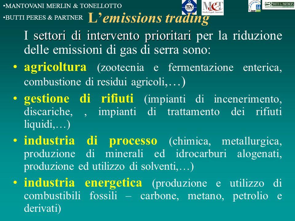 MANTOVANI MERLIN & TONELLOTTO BUTTI PERES & PARTNER L'emissions trading settori di intervento prioritari I settori di intervento prioritari per la riduzione delle emissioni di gas di serra sono: agricoltura (zootecnia e fermentazione enterica, combustione di residui agricoli,…) gestione di rifiuti (impianti di incenerimento, discariche,, impianti di trattamento dei rifiuti liquidi,…) industria di processo (chimica, metallurgica, produzione di minerali ed idrocarburi alogenati, produzione ed utilizzo di solventi,…) industria energetica (produzione e utilizzo di combustibili fossili – carbone, metano, petrolio e derivati)
