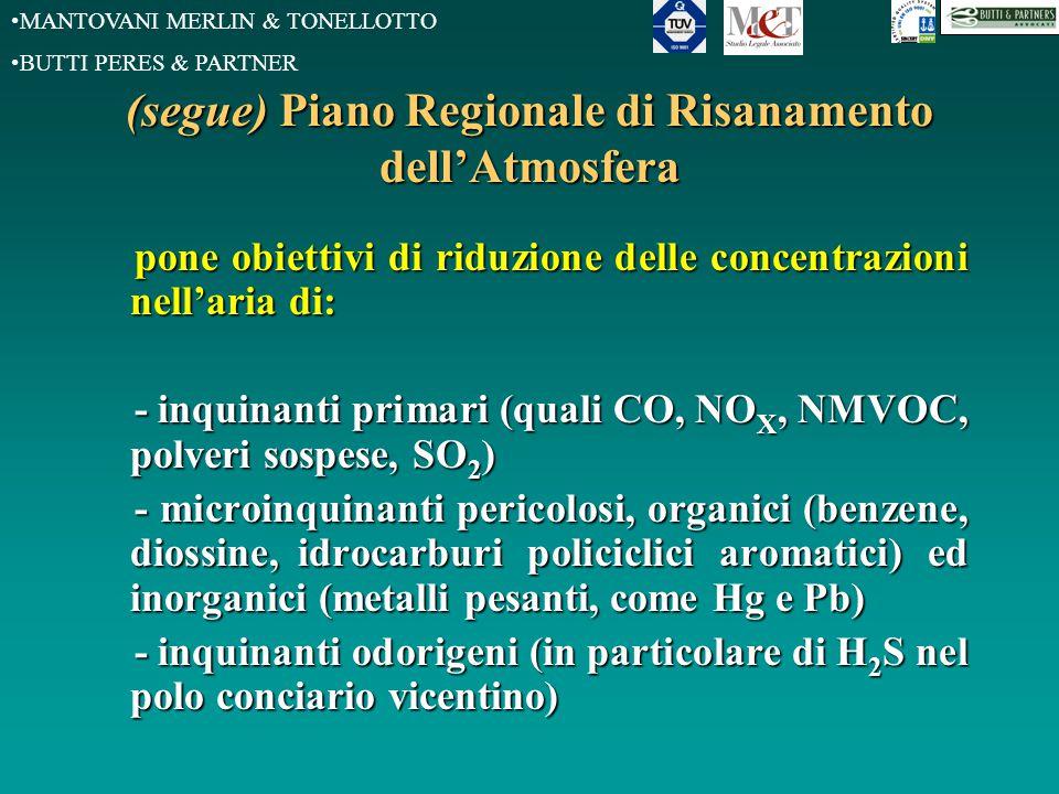 MANTOVANI MERLIN & TONELLOTTO BUTTI PERES & PARTNER (segue) Piano Regionale di Risanamento dell'Atmosfera pone obiettivi di riduzione delle concentrazioni nell'aria di: - inquinanti primari (quali CO, NO X, NMVOC, polveri sospese, SO 2 ) - microinquinanti pericolosi, organici (benzene, diossine, idrocarburi policiclici aromatici) ed inorganici (metalli pesanti, come Hg e Pb) - inquinanti odorigeni (in particolare di H 2 S nel polo conciario vicentino)
