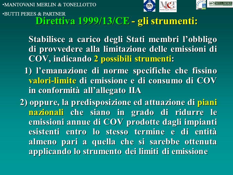 MANTOVANI MERLIN & TONELLOTTO BUTTI PERES & PARTNER Direttiva 1999/13/CE - gli strumenti: Stabilisce a carico degli Stati membri l'obbligo di provvedere alla limitazione delle emissioni di COV, indicando 2 possibili strumenti: 1) l'emanazione di norme specifiche che fissino valori-limite di emissione e di consumo di COV in conformità all'allegato IIA 1) l'emanazione di norme specifiche che fissino valori-limite di emissione e di consumo di COV in conformità all'allegato IIA 2) oppure, la predisposizione ed attuazione di piani nazionali che siano in grado di ridurre le emissioni annue di COV prodotte dagli impianti esistenti entro lo stesso termine e di entità almeno pari a quella che si sarebbe ottenuta applicando lo strumento dei limiti di emissione