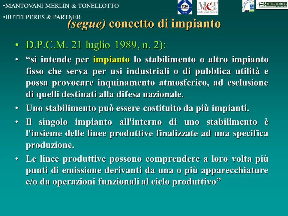 MANTOVANI MERLIN & TONELLOTTO BUTTI PERES & PARTNER Piano Regionale di Risanamento dell'Atmosfera (Del.