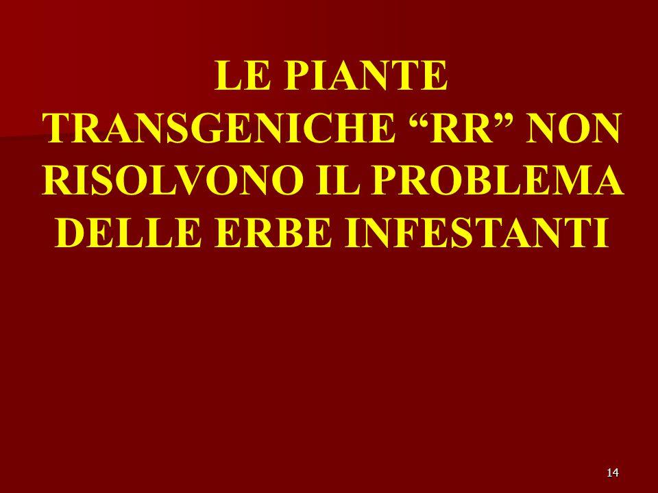 14 LE PIANTE TRANSGENICHE RR NON RISOLVONO IL PROBLEMA DELLE ERBE INFESTANTI