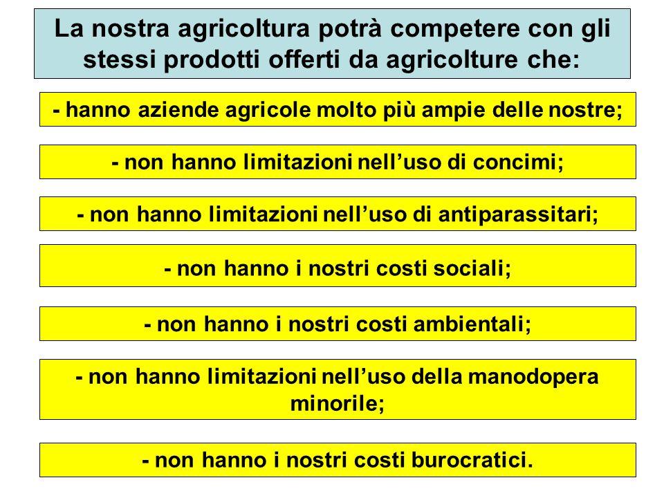5 La nostra agricoltura potrà competere con gli stessi prodotti offerti da agricolture che: - hanno aziende agricole molto più ampie delle nostre; - non hanno limitazioni nell'uso di concimi; - non hanno limitazioni nell'uso di antiparassitari; - non hanno i nostri costi sociali; - non hanno i nostri costi ambientali; - non hanno limitazioni nell'uso della manodopera minorile; - non hanno i nostri costi burocratici.
