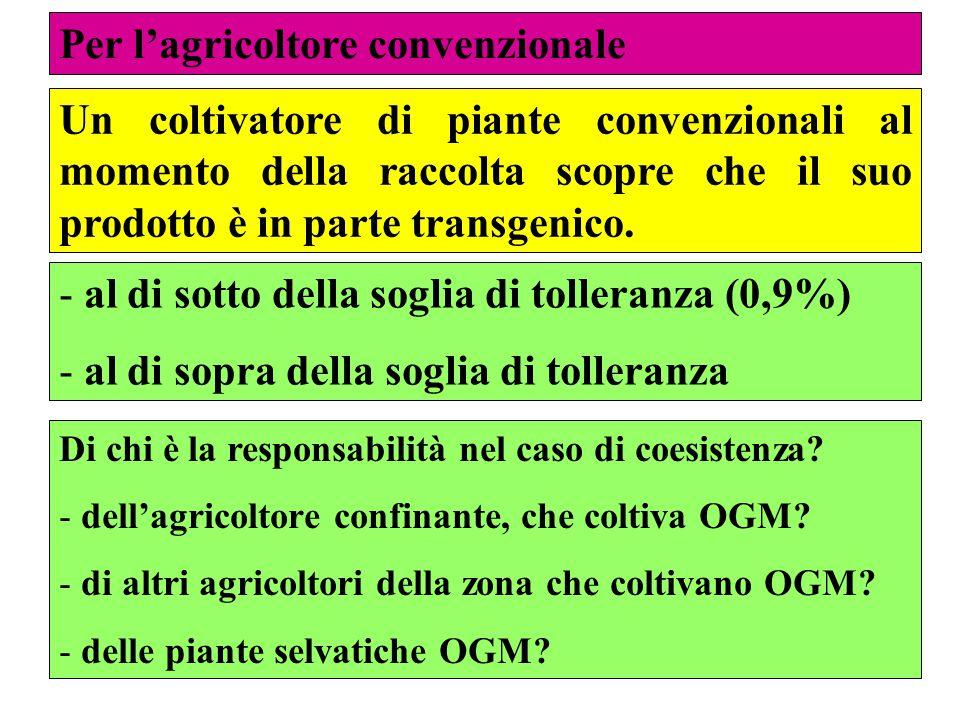 50 Per l'agricoltore convenzionale Un coltivatore di piante convenzionali al momento della raccolta scopre che il suo prodotto è in parte transgenico.