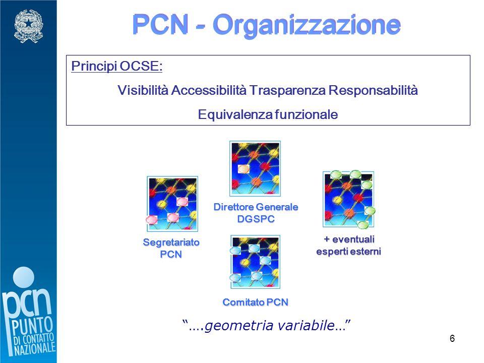 6 Comitato PCN Direttore Generale DGSPC Segretariato PCN + eventuali esperti esterni PCN - Organizzazione ….geometria variabile… Principi OCSE: Visibilità Accessibilità Trasparenza Responsabilità Equivalenza funzionale