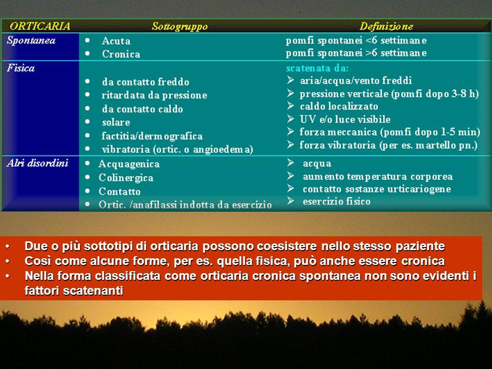 Due o più sottotipi di orticaria possono coesistere nello stesso pazienteDue o più sottotipi di orticaria possono coesistere nello stesso paziente Cos