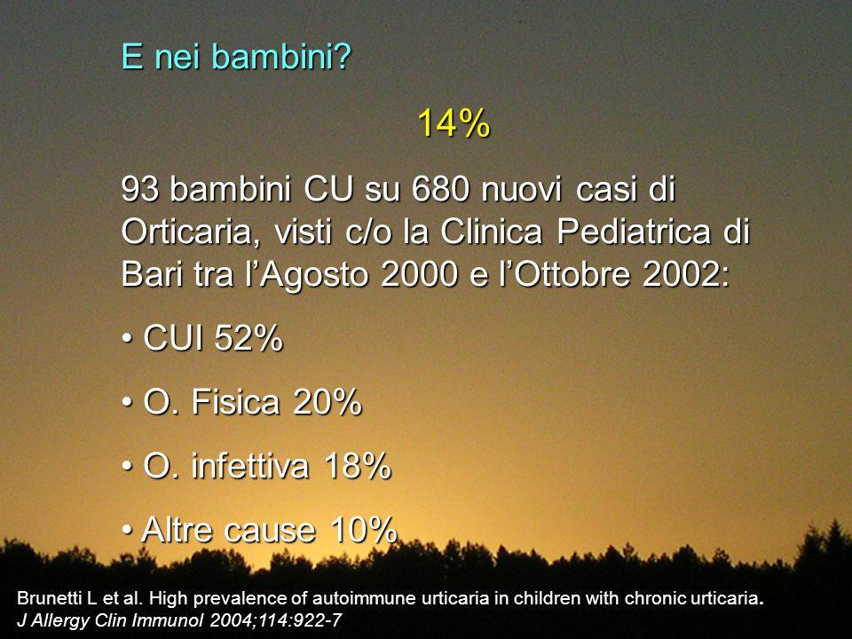E nei bambini? 14% 93 bambini CU su 680 nuovi casi di Orticaria, visti c/o la Clinica Pediatrica di Bari tra l'Agosto 2000 e l'Ottobre 2002: CUI 52% C