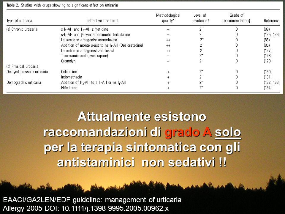 EAACI/GA2LEN/EDF guideline: management of urticaria Allergy 2005 DOI: 10.1111/j.1398-9995.2005.00962.x Attualmente esistono raccomandazioni di grado A