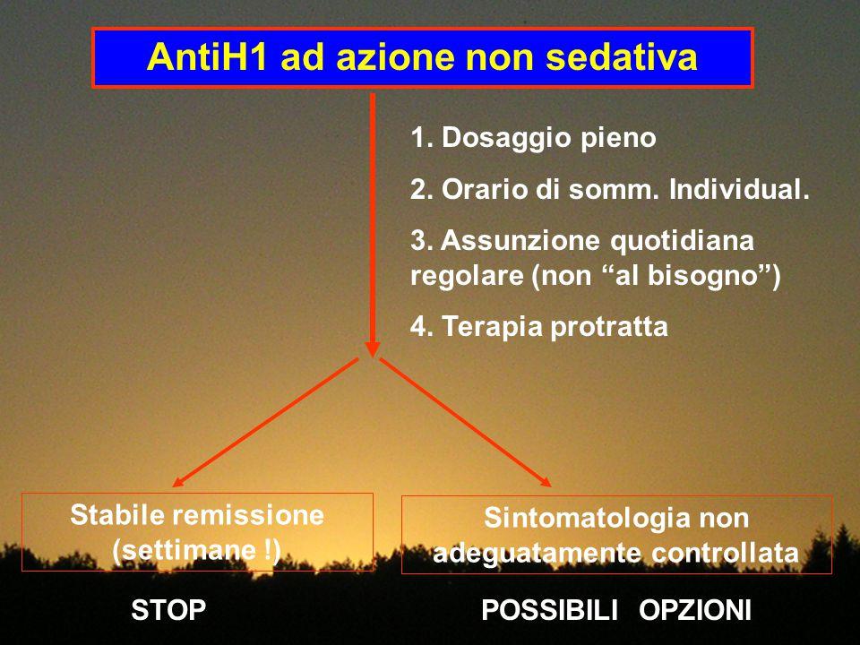 """1. Dosaggio pieno 2. Orario di somm. Individual. 3. Assunzione quotidiana regolare (non """"al bisogno"""") 4. Terapia protratta AntiH1 ad azione non sedati"""